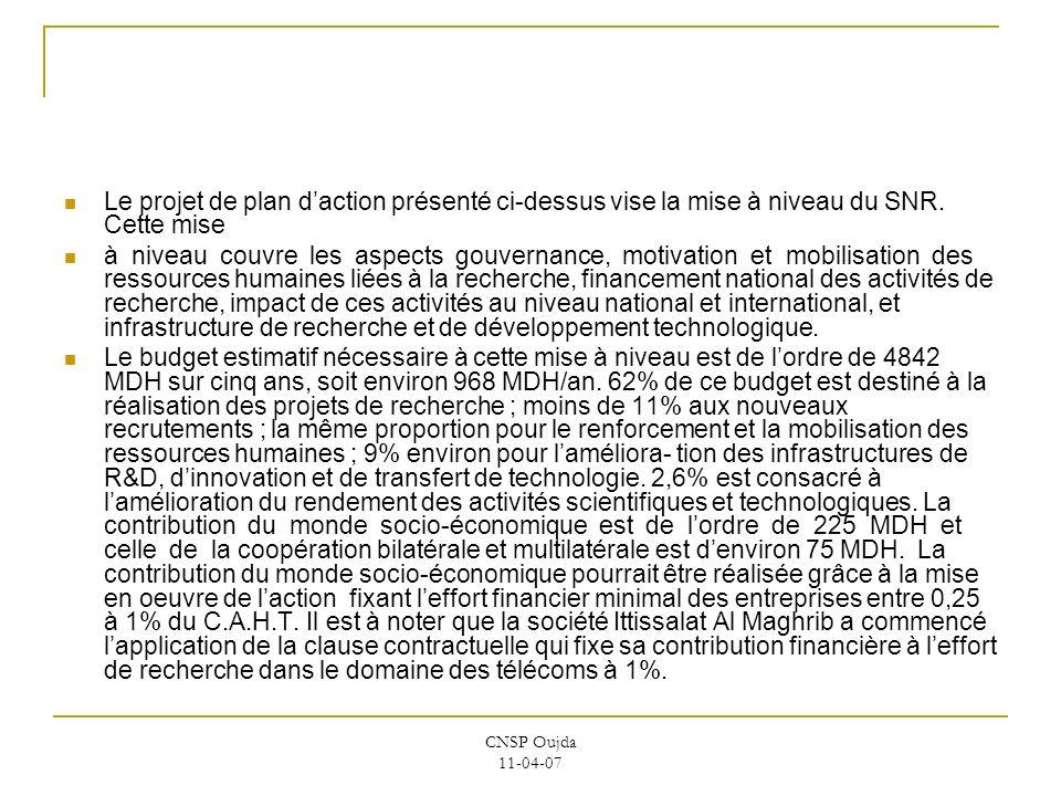 Le projet de plan d'action présenté ci-dessus vise la mise à niveau du SNR. Cette mise
