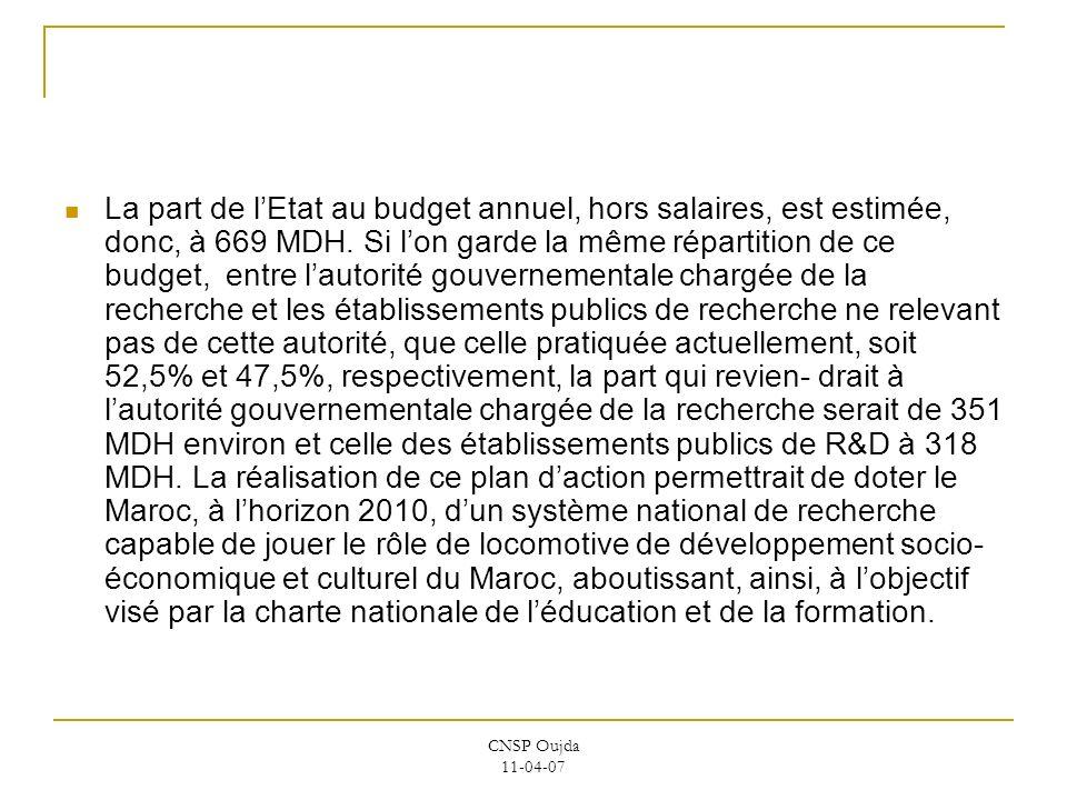 La part de l'Etat au budget annuel, hors salaires, est estimée, donc, à 669 MDH. Si l'on garde la même répartition de ce budget, entre l'autorité gouvernementale chargée de la recherche et les établissements publics de recherche ne relevant pas de cette autorité, que celle pratiquée actuellement, soit 52,5% et 47,5%, respectivement, la part qui revien- drait à l'autorité gouvernementale chargée de la recherche serait de 351 MDH environ et celle des établissements publics de R&D à 318 MDH. La réalisation de ce plan d'action permettrait de doter le Maroc, à l'horizon 2010, d'un système national de recherche capable de jouer le rôle de locomotive de développement socio-économique et culturel du Maroc, aboutissant, ainsi, à l'objectif visé par la charte nationale de l'éducation et de la formation.