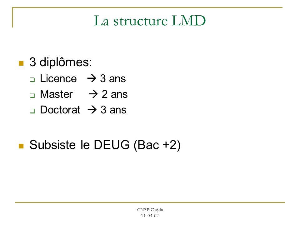 La structure LMD 3 diplômes: Subsiste le DEUG (Bac +2) Licence  3 ans