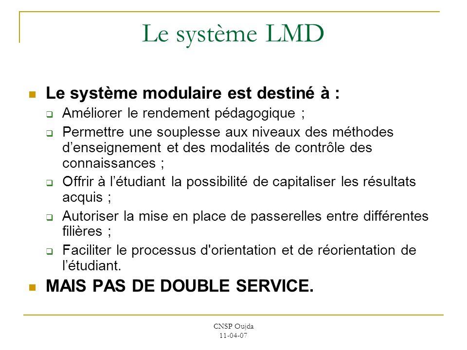 Le système LMD Le système modulaire est destiné à :