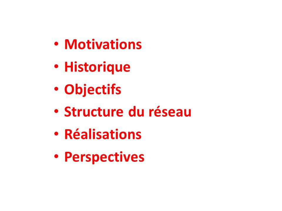 Motivations Historique Objectifs Structure du réseau Réalisations Perspectives