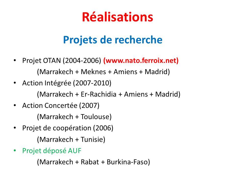 Réalisations Projets de recherche