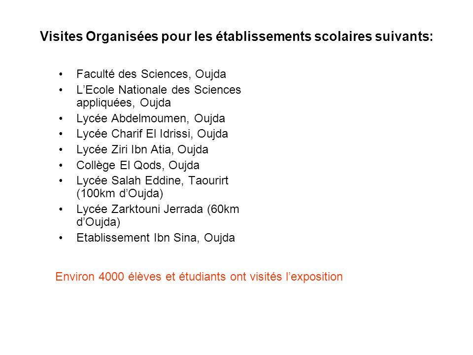 Visites Organisées pour les établissements scolaires suivants: