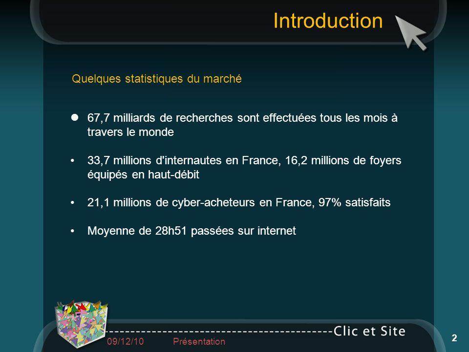 Introduction Quelques statistiques du marché