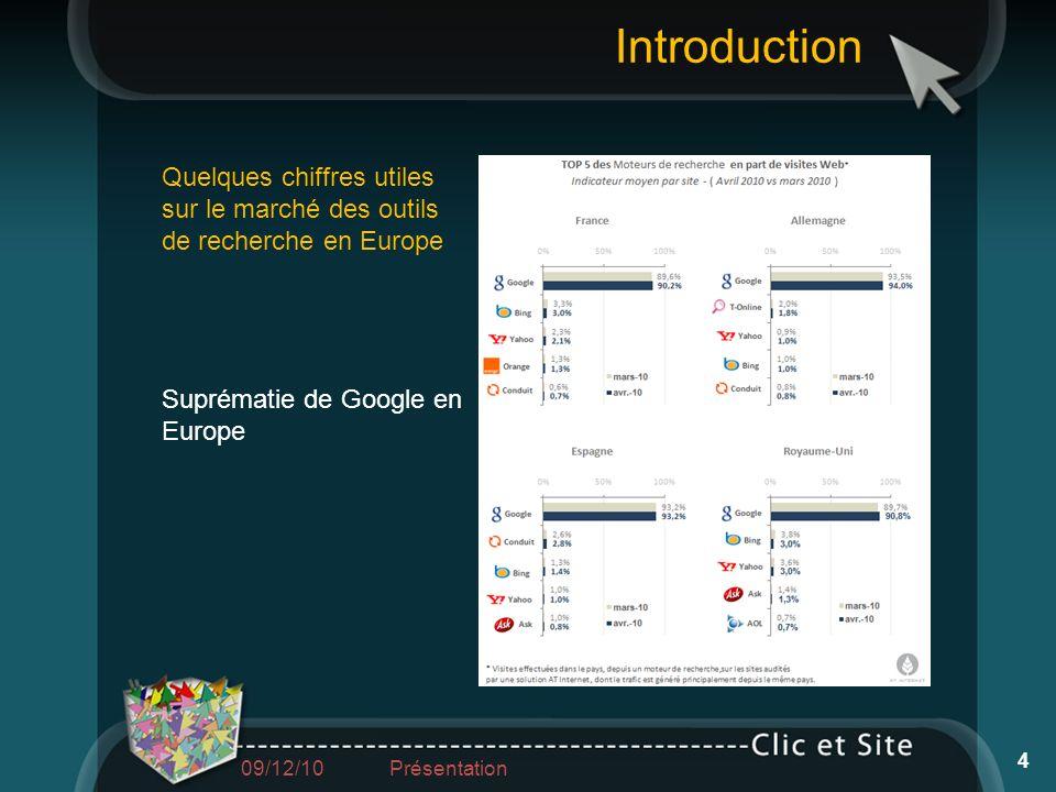 Introduction Quelques chiffres utiles sur le marché des outils