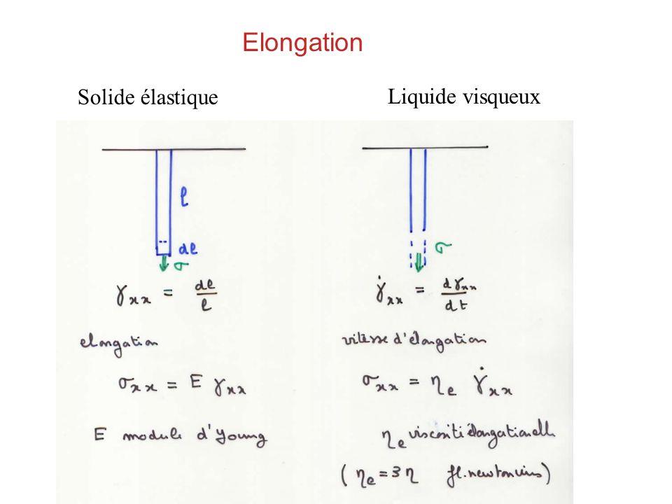 Elongation Solide élastique Liquide visqueux élongation