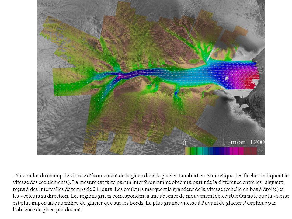 - Vue radar du champ de vitesse d écoulement de la glace dans le glacier Lambert en Antarctique (les flèches indiquent la vitesse des écoulements). La mesure est faite par un interférogramme obtenu à partir de la différence entre les signaux reçus à des intervalles de temps de 24 jours. Les couleurs marquent la grandeur de la vitesse (échelle en bas à droite) et les vecteurs sa direction. Les régions grises correspondent à une absence de mouvement détectable On note que la vitesse est plus importante au milieu du glacier que sur les bords. La plus grande vitesse à l'avant du glacier s'explique par l'absence de glace par devant