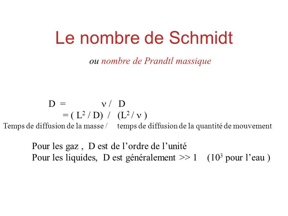 Le nombre de Schmidt ou nombre de Prandtl massique D = n / D