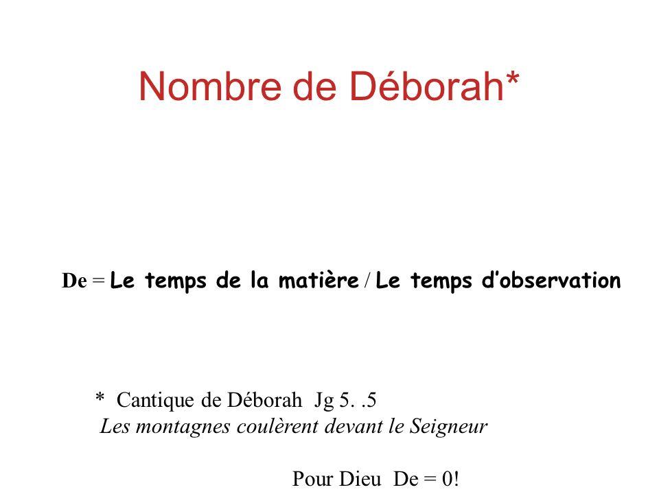 Nombre de Déborah* De = Le temps de la matière / Le temps d'observation. * Cantique de Déborah Jg 5. .5.