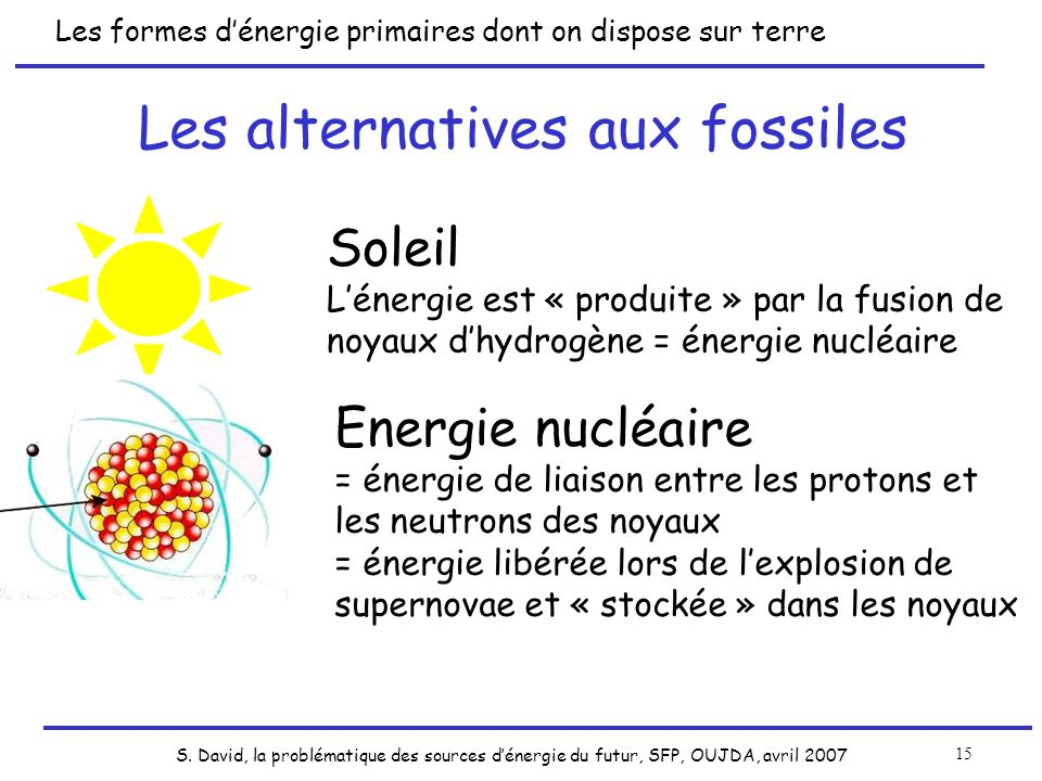 Les alternatives aux fossiles