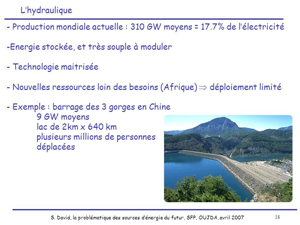 L'hydraulique- Production mondiale actuelle : 310 GW moyens = 17.7% de l'électricité. Energie stockée, et très souple à moduler.