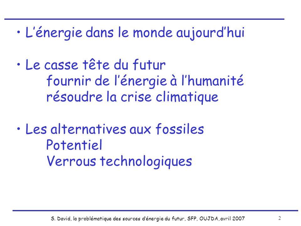 L'énergie dans le monde aujourd'hui
