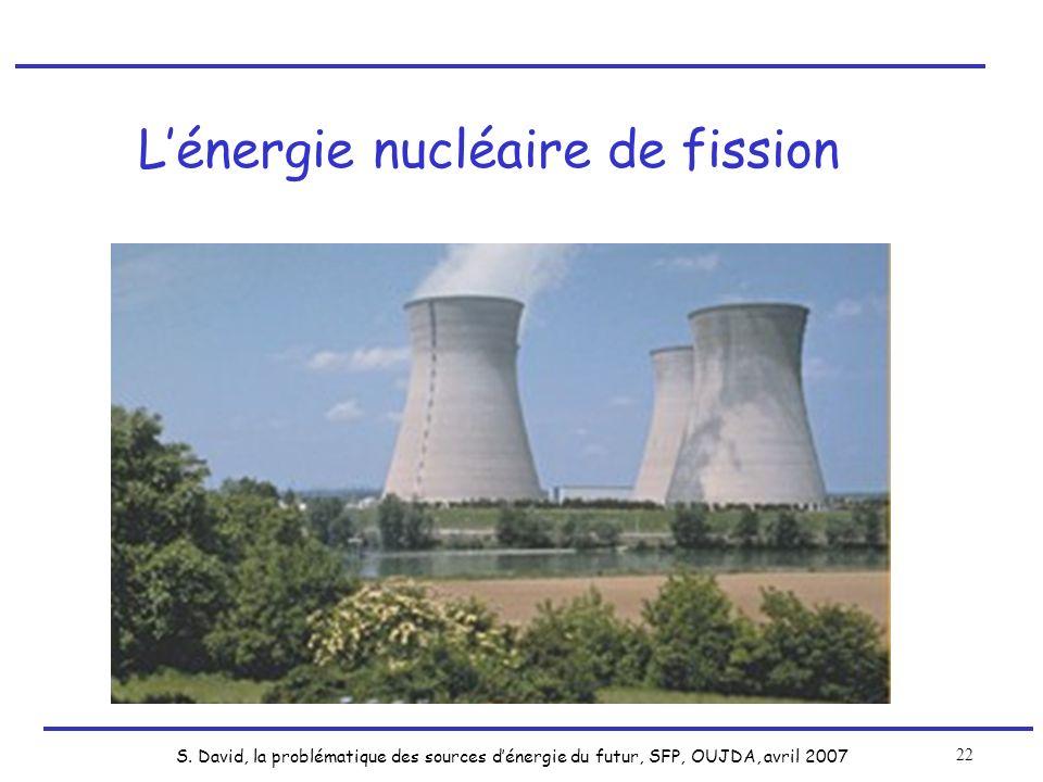 L'énergie nucléaire de fission