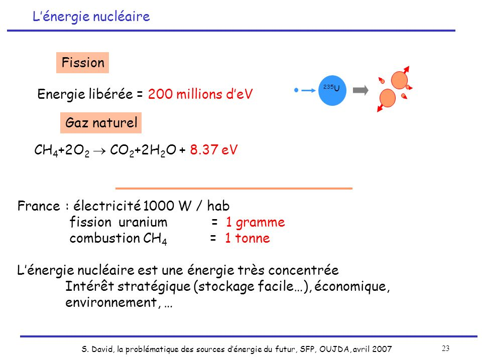 Energie libérée = 200 millions d'eV