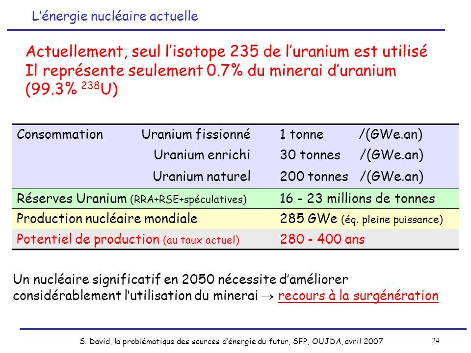 Actuellement, seul l'isotope 235 de l'uranium est utilisé