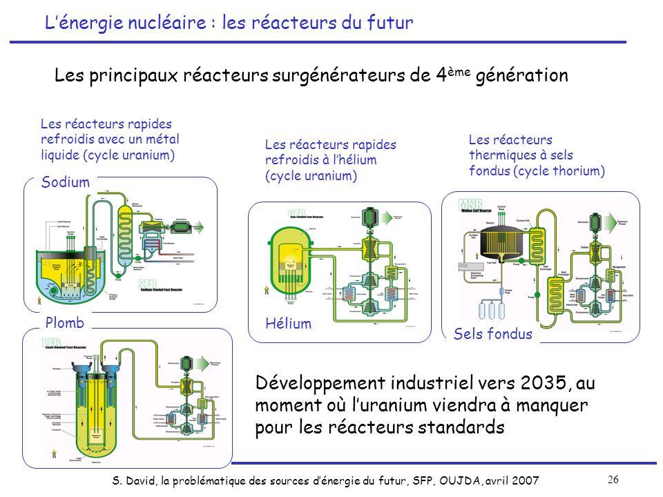 L'énergie nucléaire : les réacteurs du futur