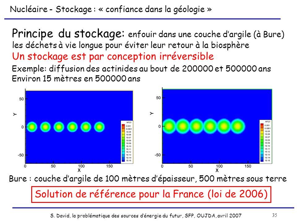 Nucléaire - Stockage : « confiance dans la géologie »