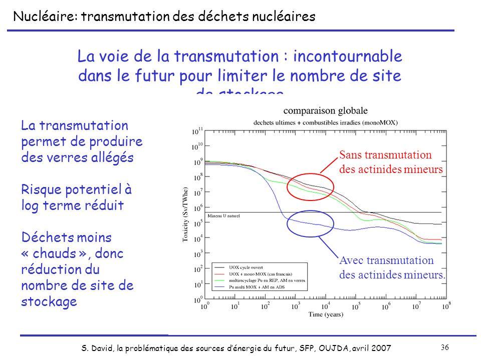 Nucléaire: transmutation des déchets nucléaires