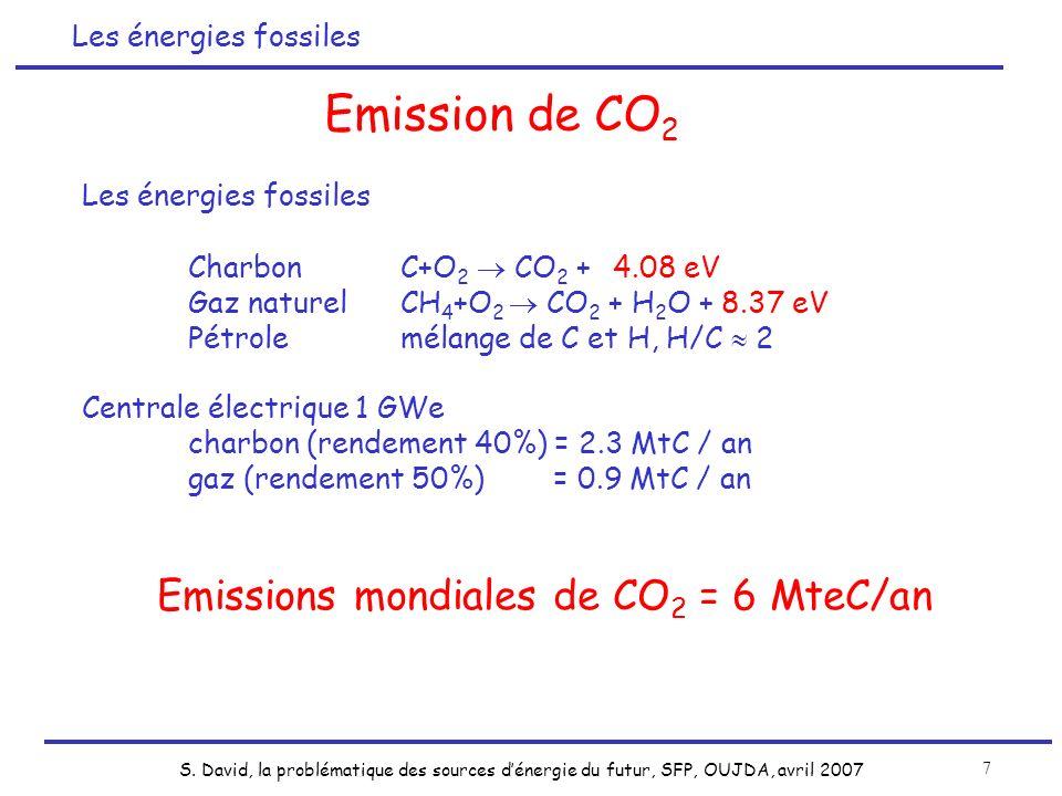 Emission de CO2 Emissions mondiales de CO2 = 6 MteC/an