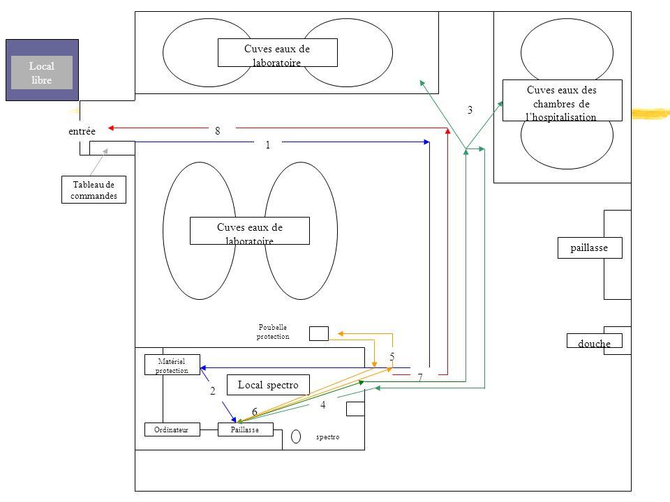 le plan de gestion individualis gestion des effluents et des d chets d activit de soins. Black Bedroom Furniture Sets. Home Design Ideas