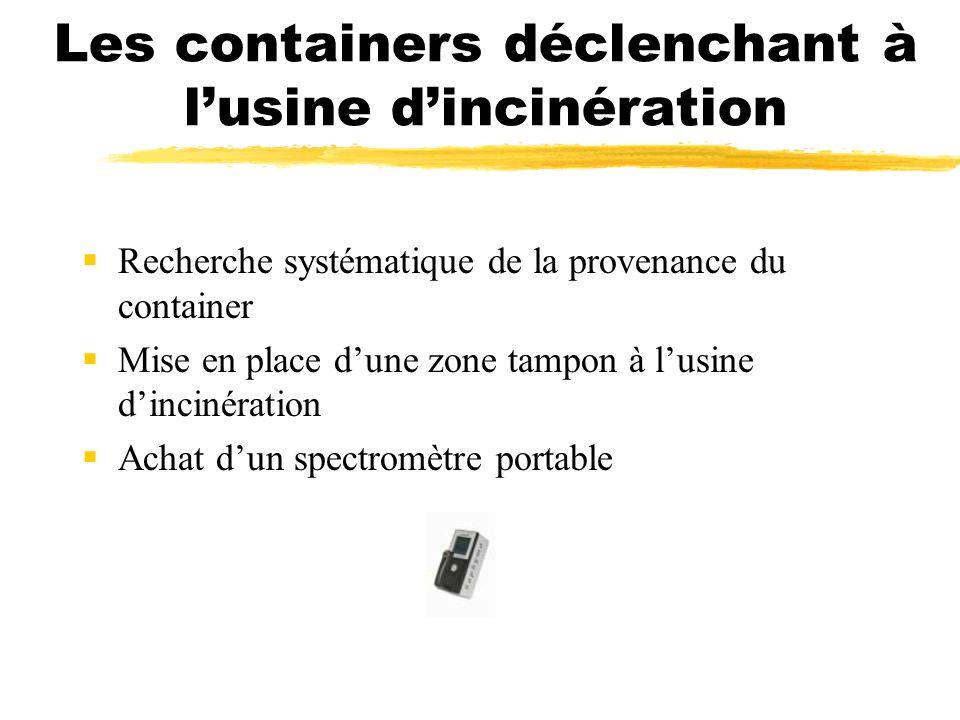 Les containers déclenchant à l'usine d'incinération