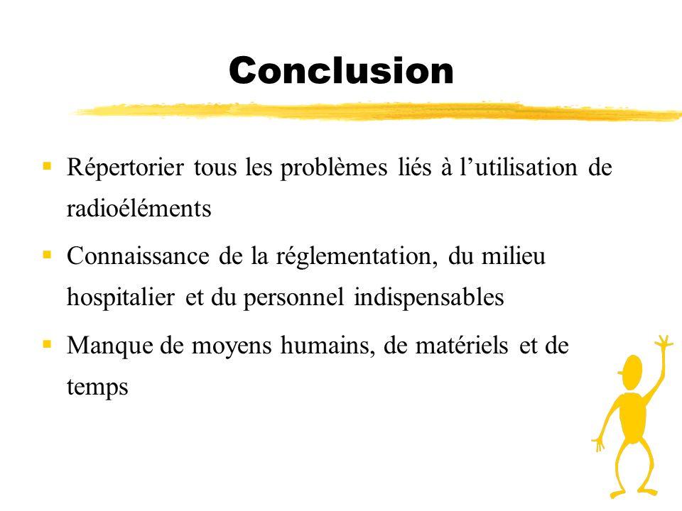 Conclusion Répertorier tous les problèmes liés à l'utilisation de radioéléments.
