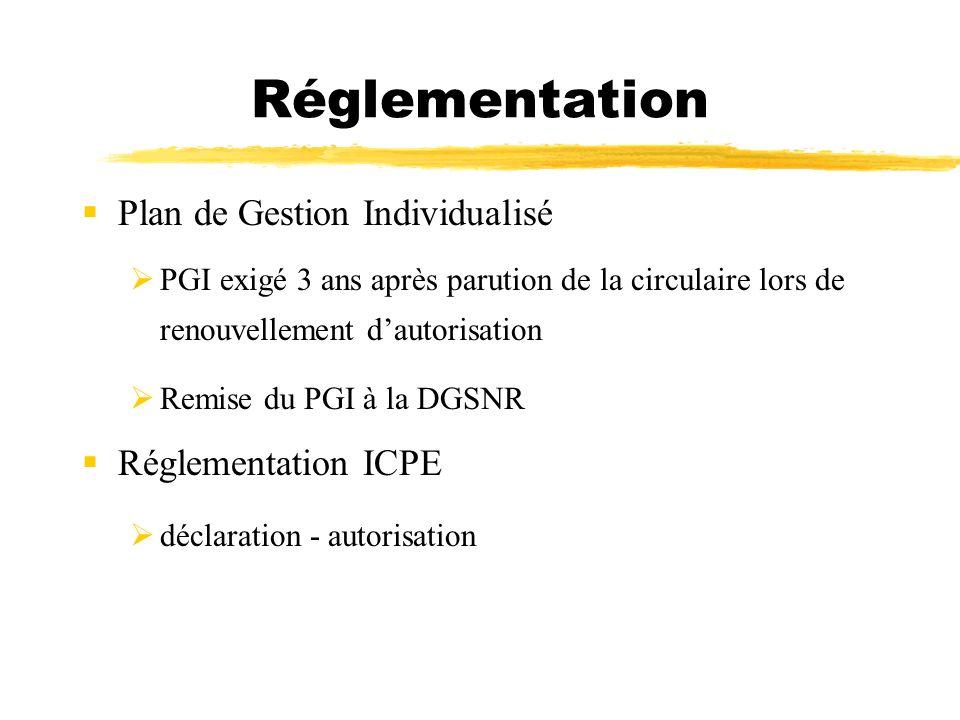 Réglementation Plan de Gestion Individualisé Réglementation ICPE