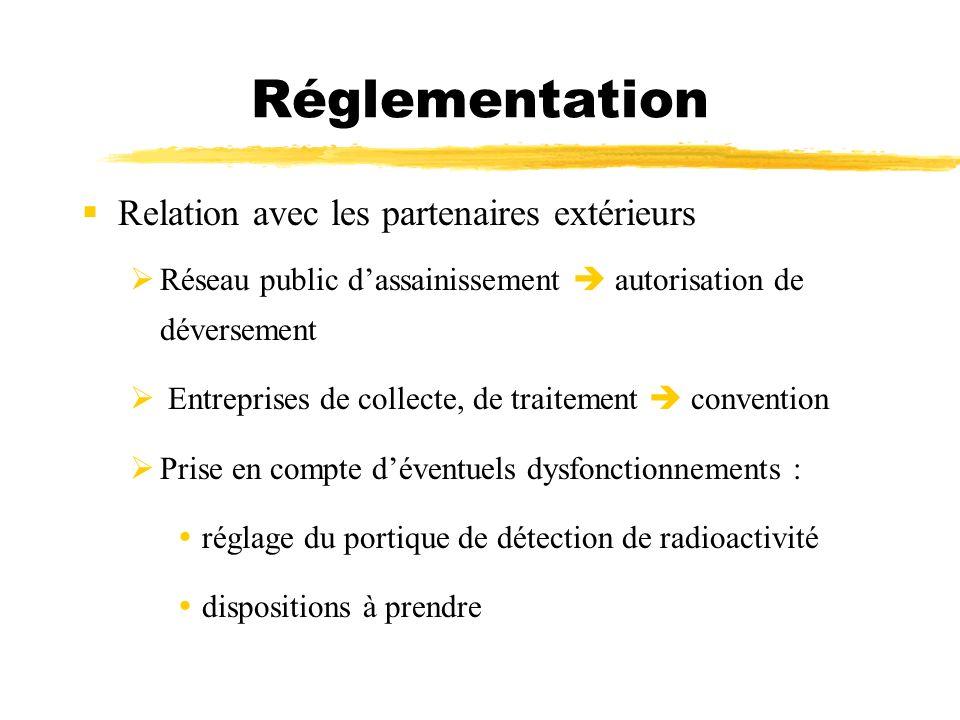 Réglementation Relation avec les partenaires extérieurs