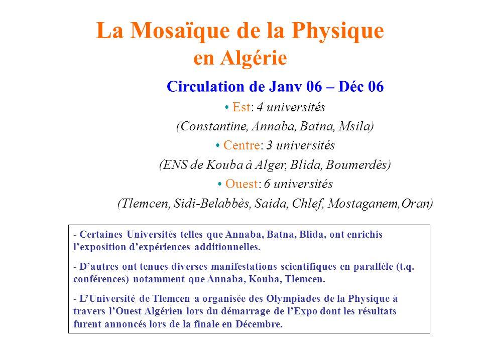La Mosaïque de la Physique en Algérie
