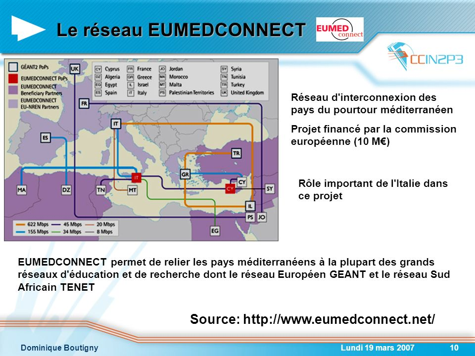 Le réseau EUMEDCONNECT