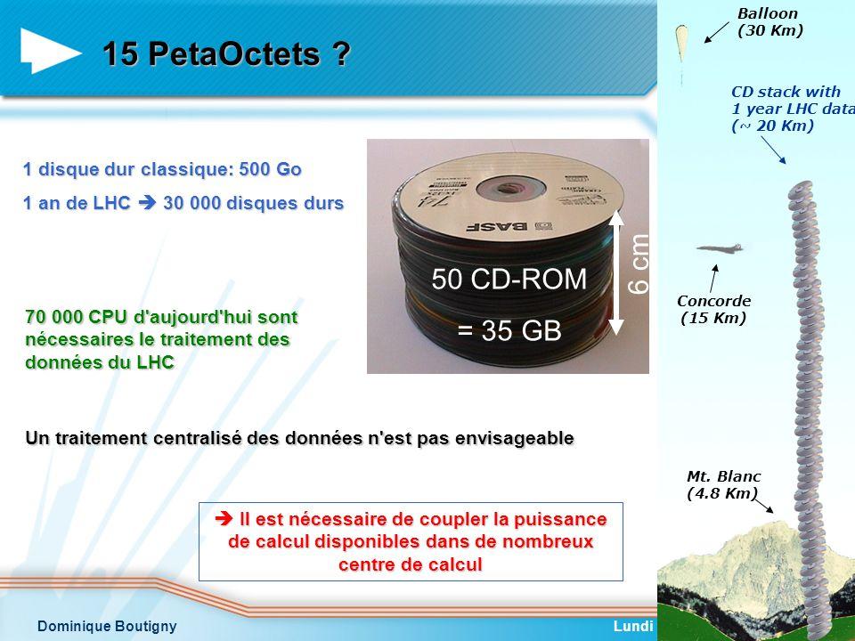 15 PetaOctets 6 cm 50 CD-ROM = 35 GB 1 disque dur classique: 500 Go