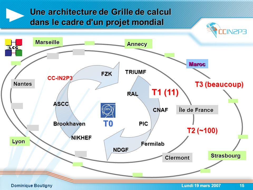 Une architecture de Grille de calcul dans le cadre d un projet mondial