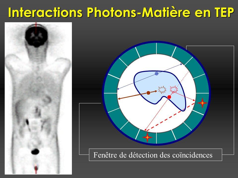 Interactions Photons-Matière en TEP