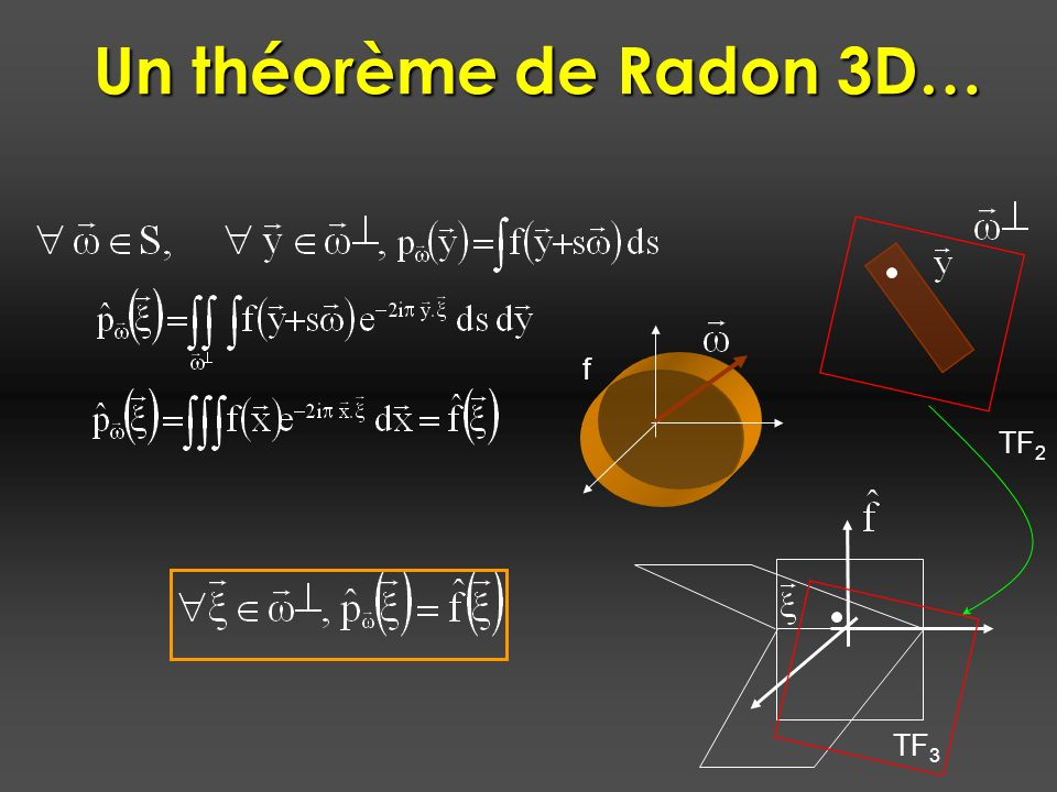 Un théorème de Radon 3D… f TF2 TF3