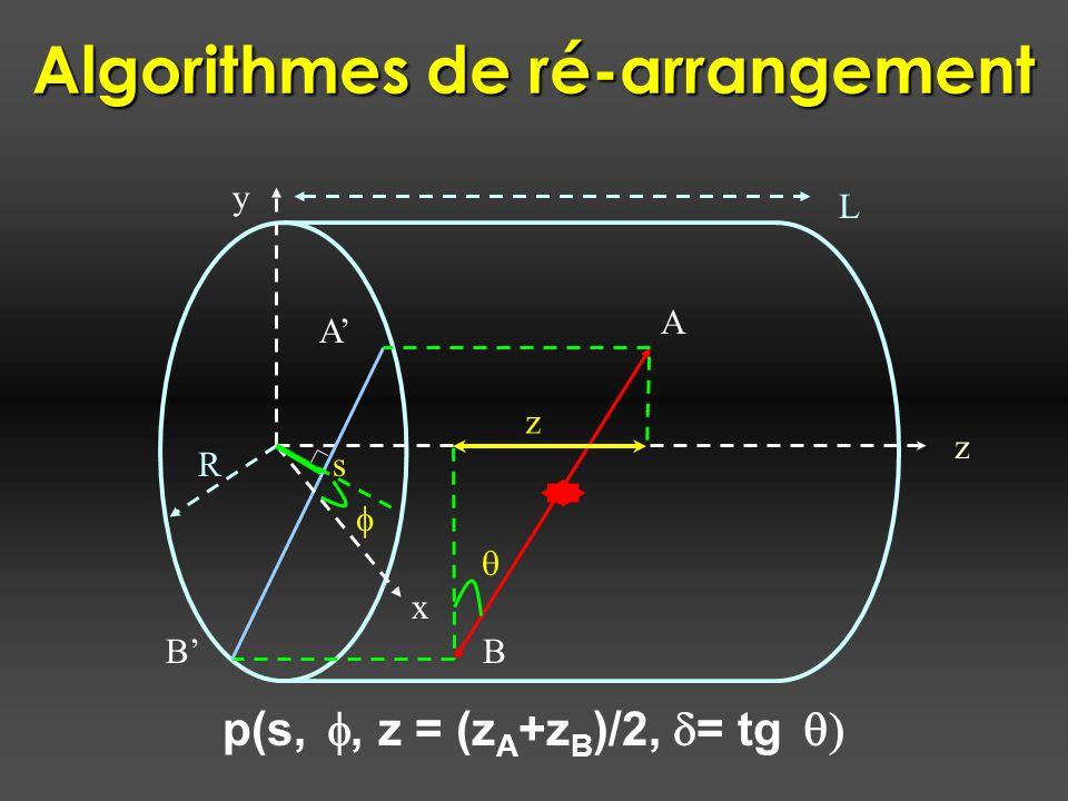 Algorithmes de ré-arrangement p(s, f, z = (zA+zB)/2, d= tg q)