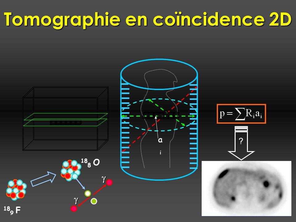 Tomographie en coïncidence 2D