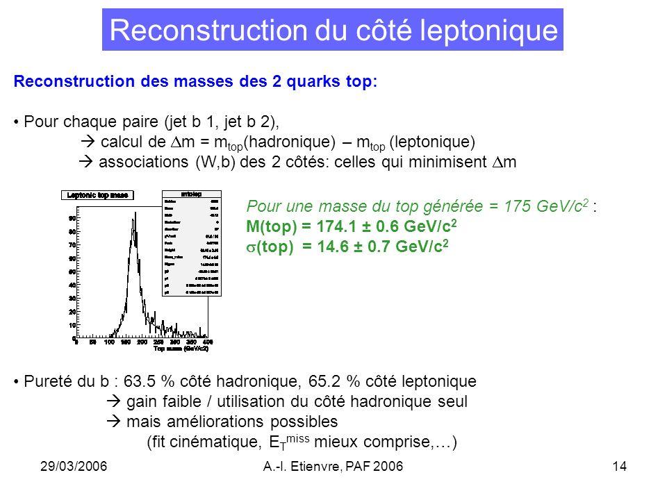 Reconstruction du côté leptonique