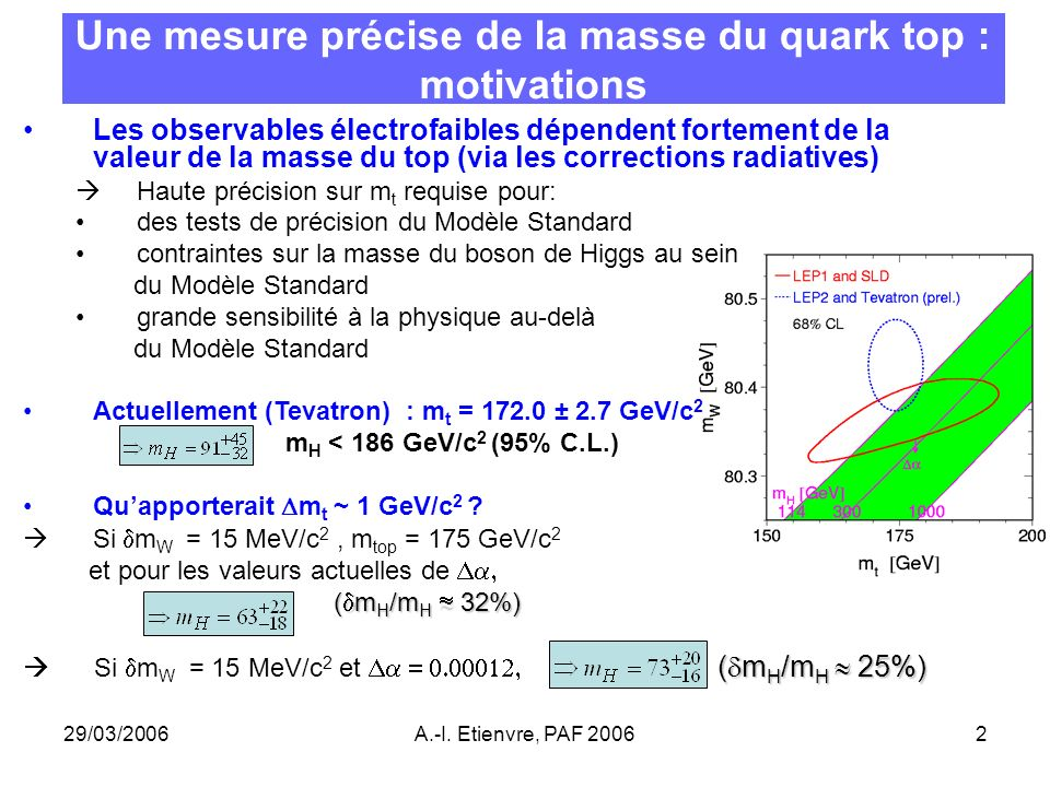 Une mesure précise de la masse du quark top : motivations