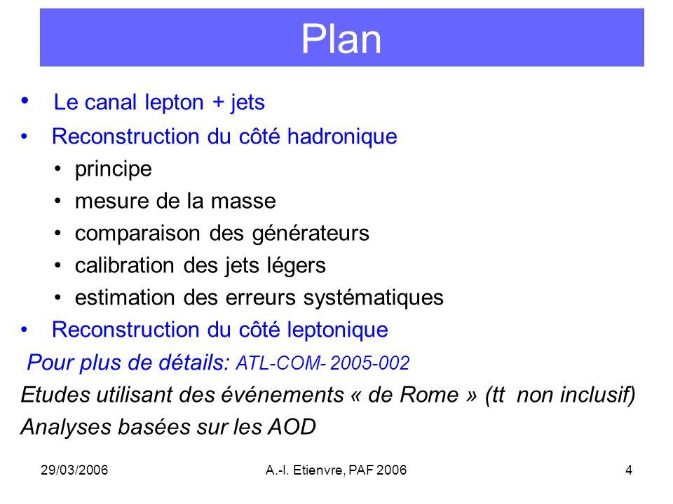 Plan Le canal lepton + jets Reconstruction du côté hadronique principe