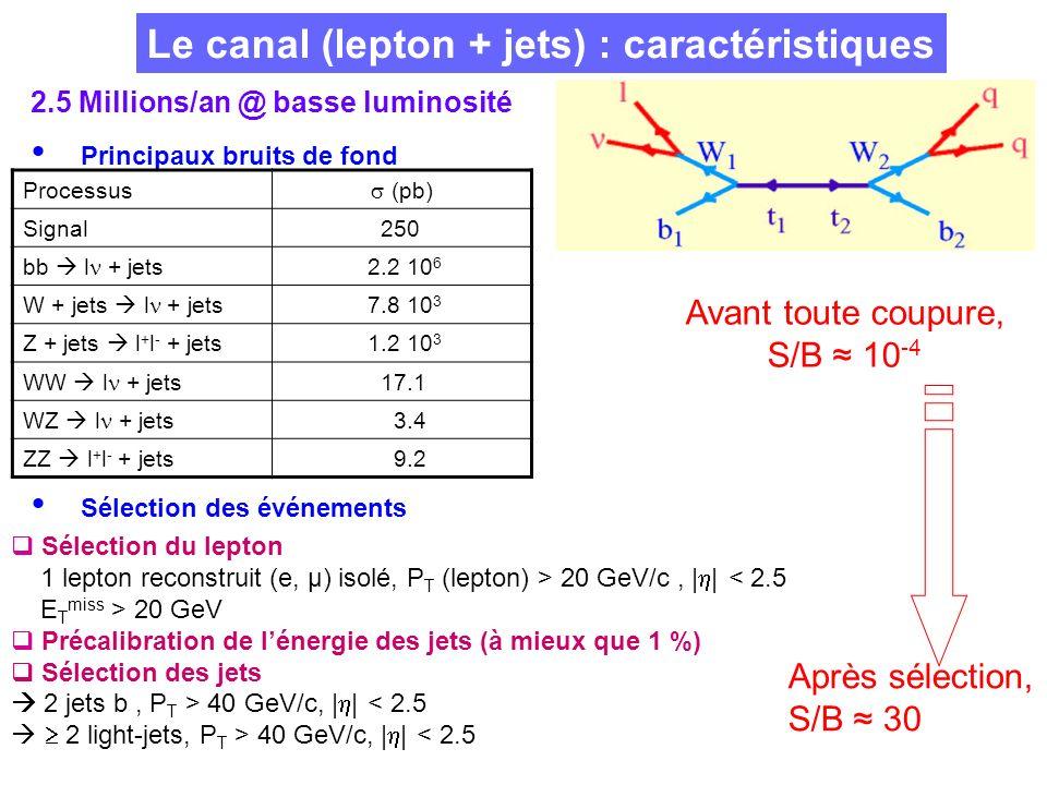 Le canal (lepton + jets) : caractéristiques