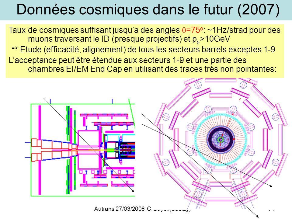 Données cosmiques dans le futur (2007)