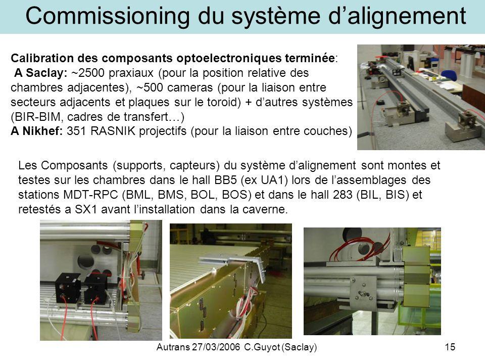 Commissioning du système d'alignement