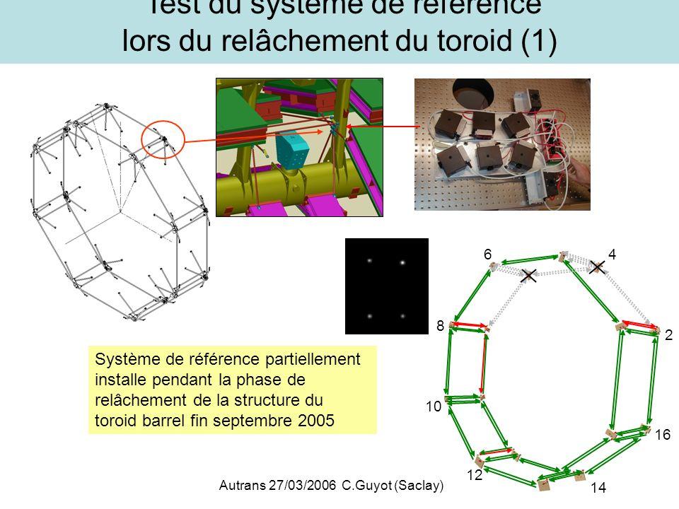 Test du système de référence lors du relâchement du toroid (1)