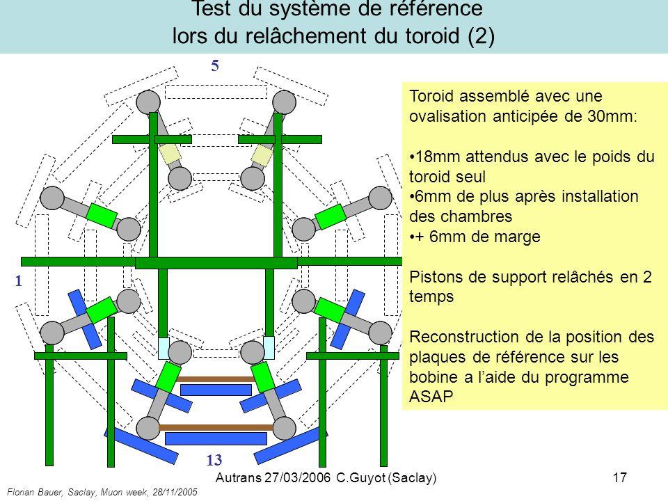 Test du système de référence lors du relâchement du toroid (2)
