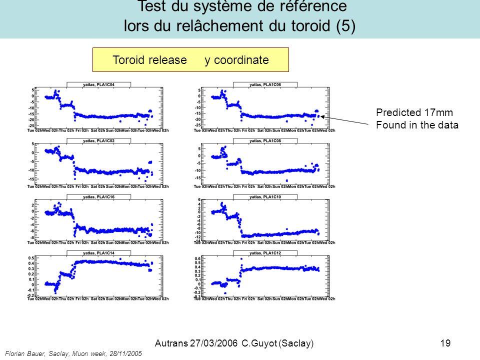 Test du système de référence lors du relâchement du toroid (5)