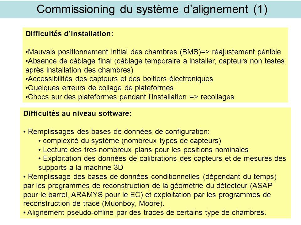 Commissioning du système d'alignement (1)