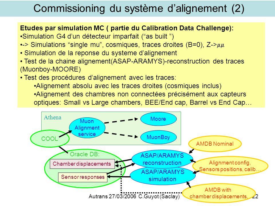 Commissioning du système d'alignement (2)
