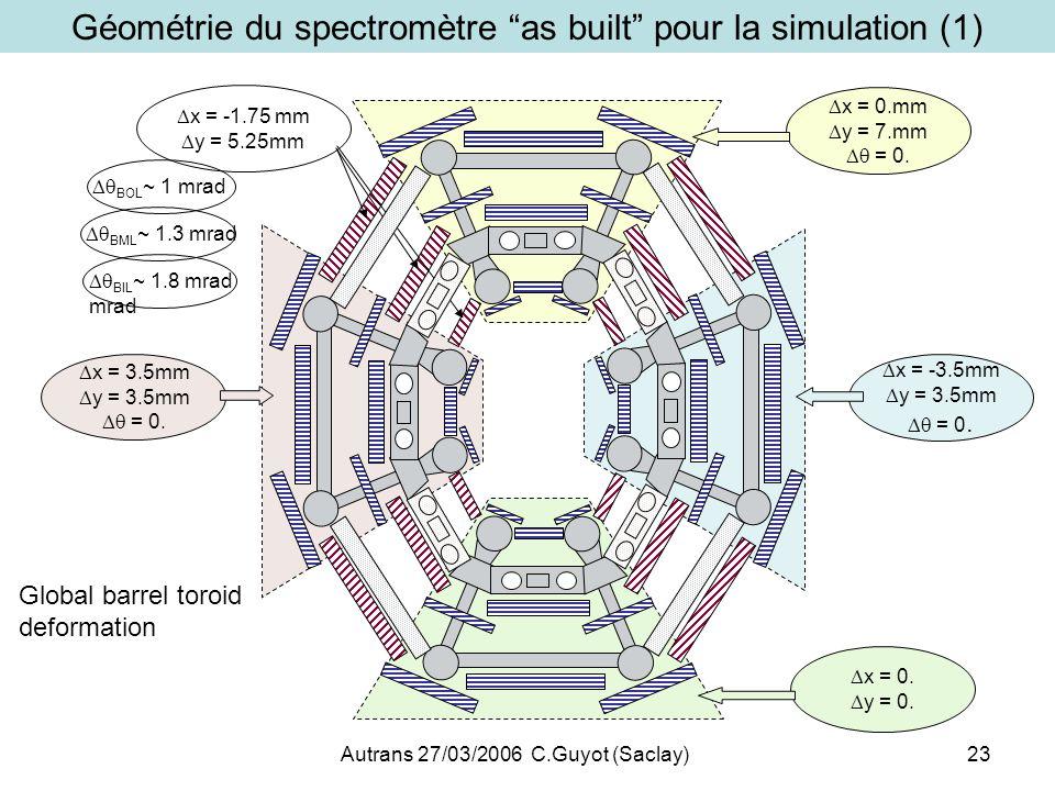 Géométrie du spectromètre as built pour la simulation (1)