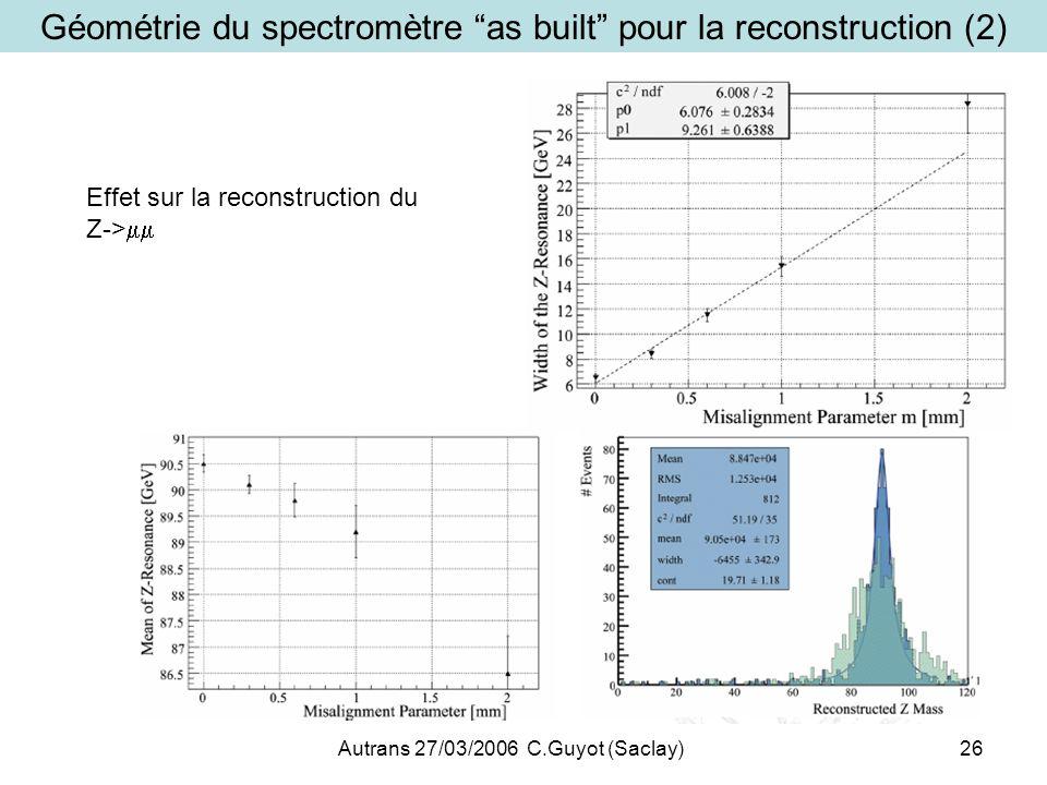 Géométrie du spectromètre as built pour la reconstruction (2)