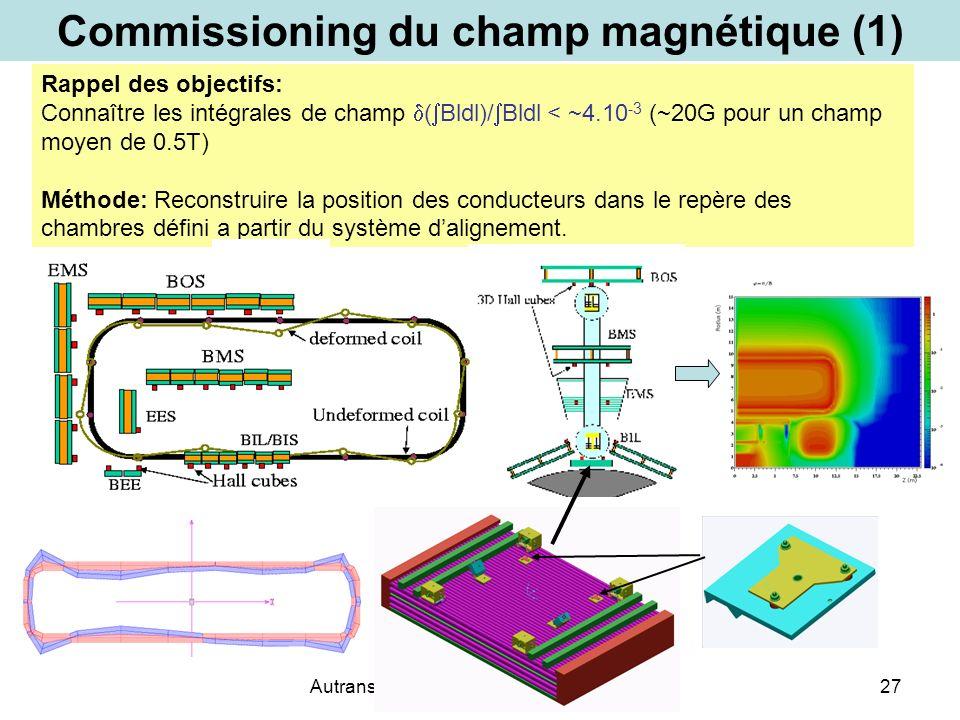 Commissioning du champ magnétique (1)